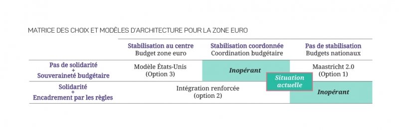 17-27-actions-critiques-zone-euro-tableau-1.jpg