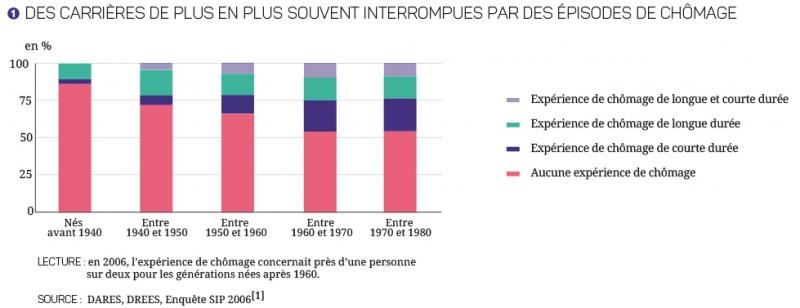 17-27-avenir-au-travail-graphiques-2-1-1.jpg