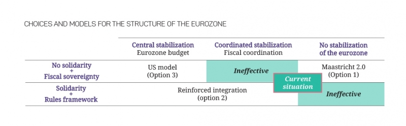 17-27-critical-actions_zone_euro_gb_tableau-01.jpg