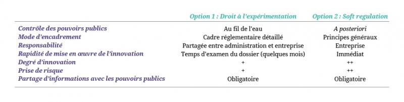 17-27-serie_2_disruption_graphiques_tableau.jpg
