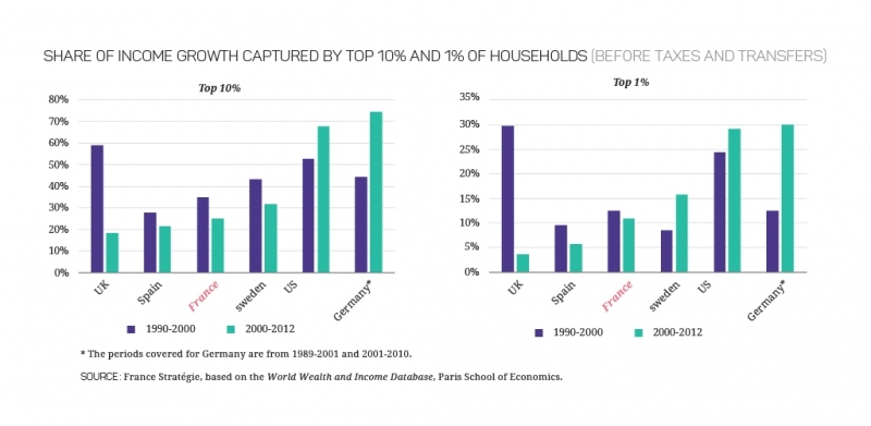 17-27_growth_income_graph_graphique_page_1.jpg