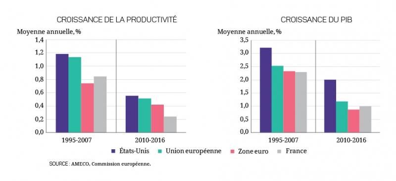 17-27_invest_public_graphique-01.jpg