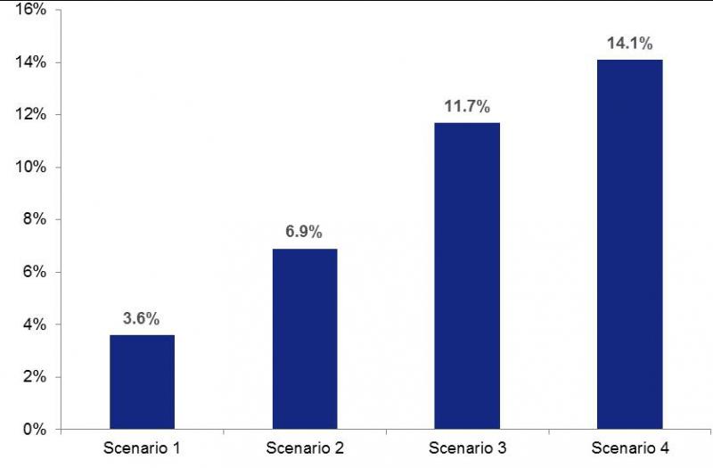 graph1-discrimination-r.venturi.jpg