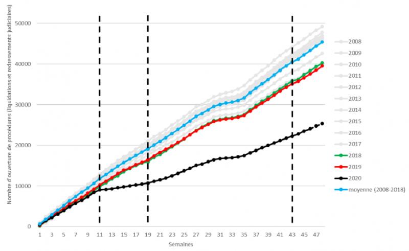 graphique-1-billet-cae-decembre.png