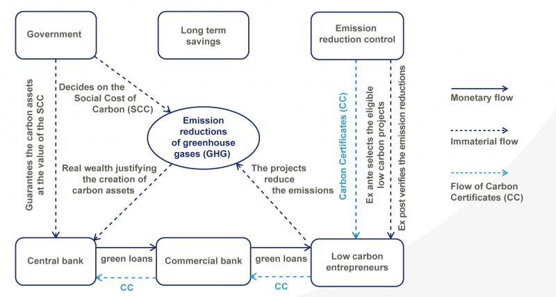 graphique-anglais-na24-carbone1.jpg