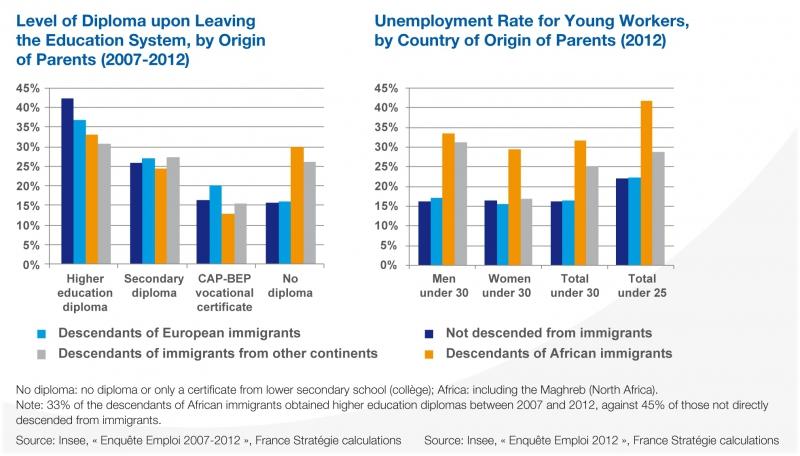 graphique-na-hs-immigrants.jpg