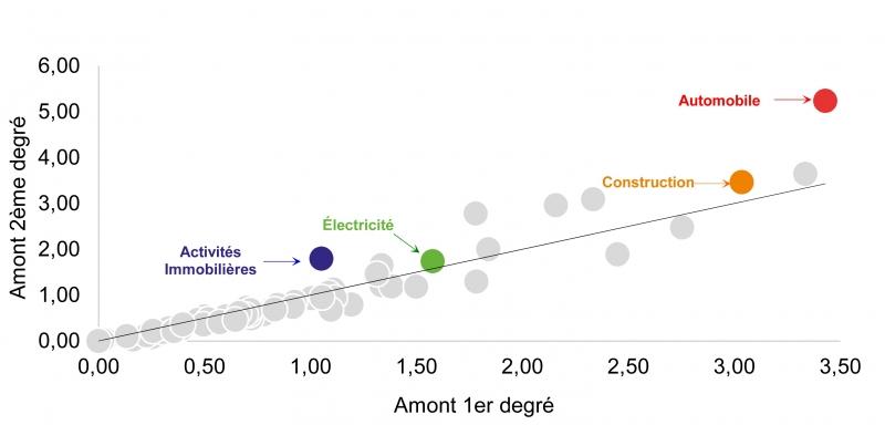 graphique2-billet-epaulard.jpg