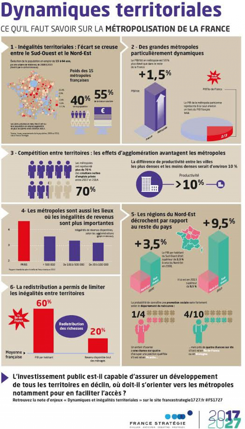 infographie-dynamiques-inegalites-territoriales.jpg