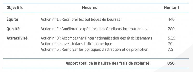 Tableau - Note d'analyse 23