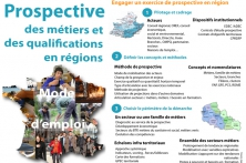 Prospective des métiers et des qualifications : quelle démarche suivre à l'échelon régional ?
