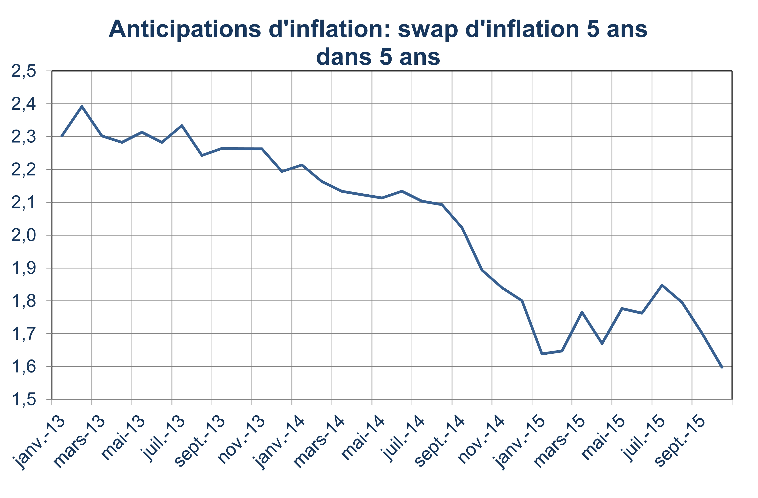 anticipation-inflation.jpg