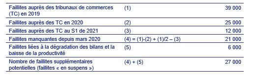 billet_tribunal_de_commerce_-_encadre_tableau_2.png