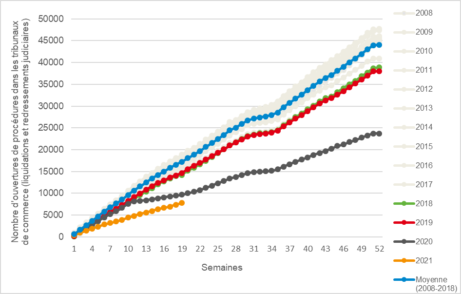 billet_tribunal_de_commerce_-_graphique_1.png