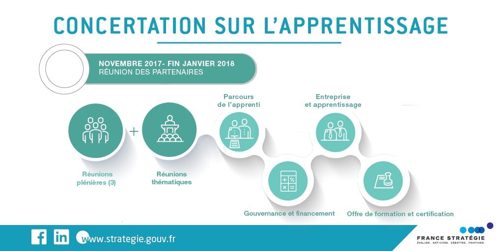 concertation_apprentissage_twitter_timeline_2.jpg