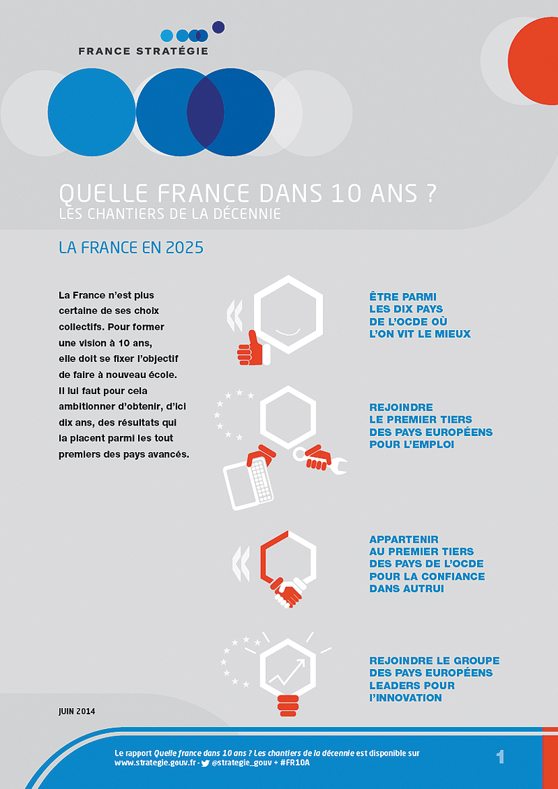 Objectif 1 - La France en 2025