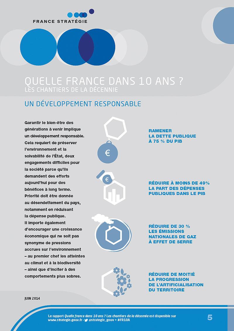 Objectif 5 - Un développement responsable