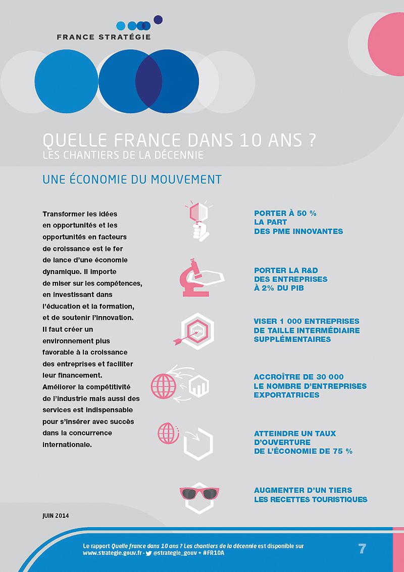 Objectif 7 - Une économie du mouvement