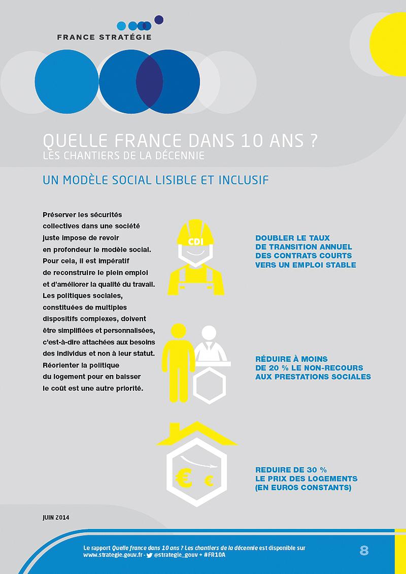 Objectif 8 - Un modèle social lisible et inclusif