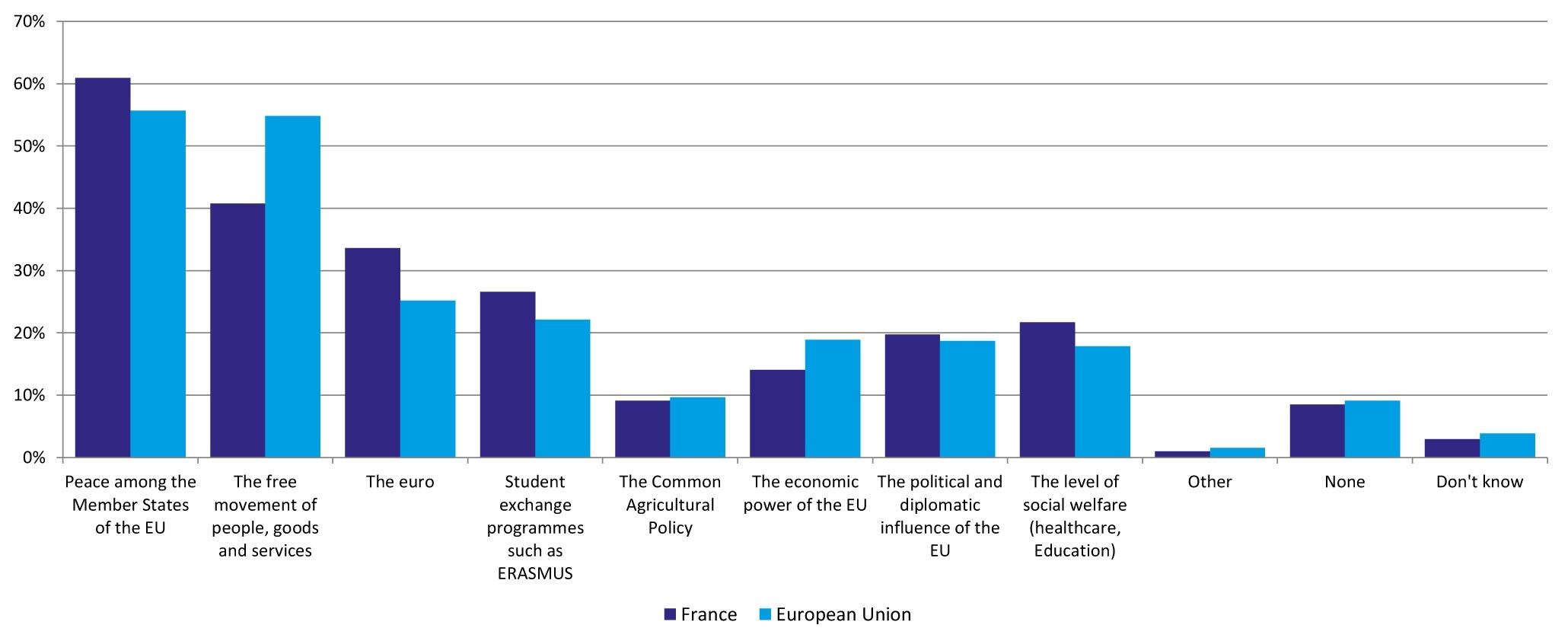 graph-na-39-eurobarometre-anglais.jpg
