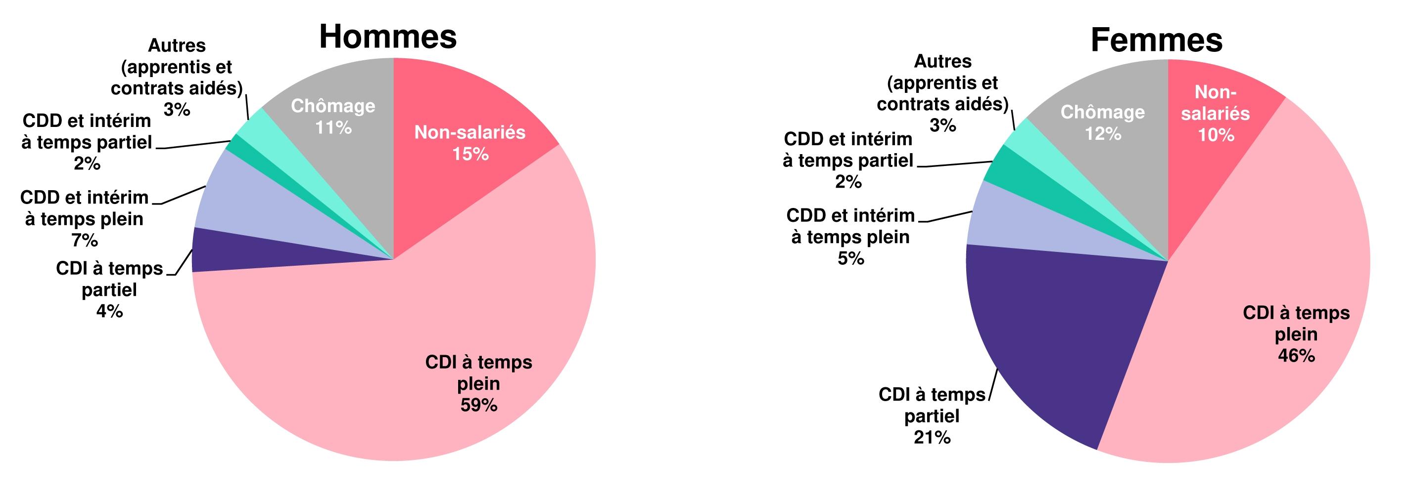 graphique-1-transformation_ou_revolution_du_travail.jpg