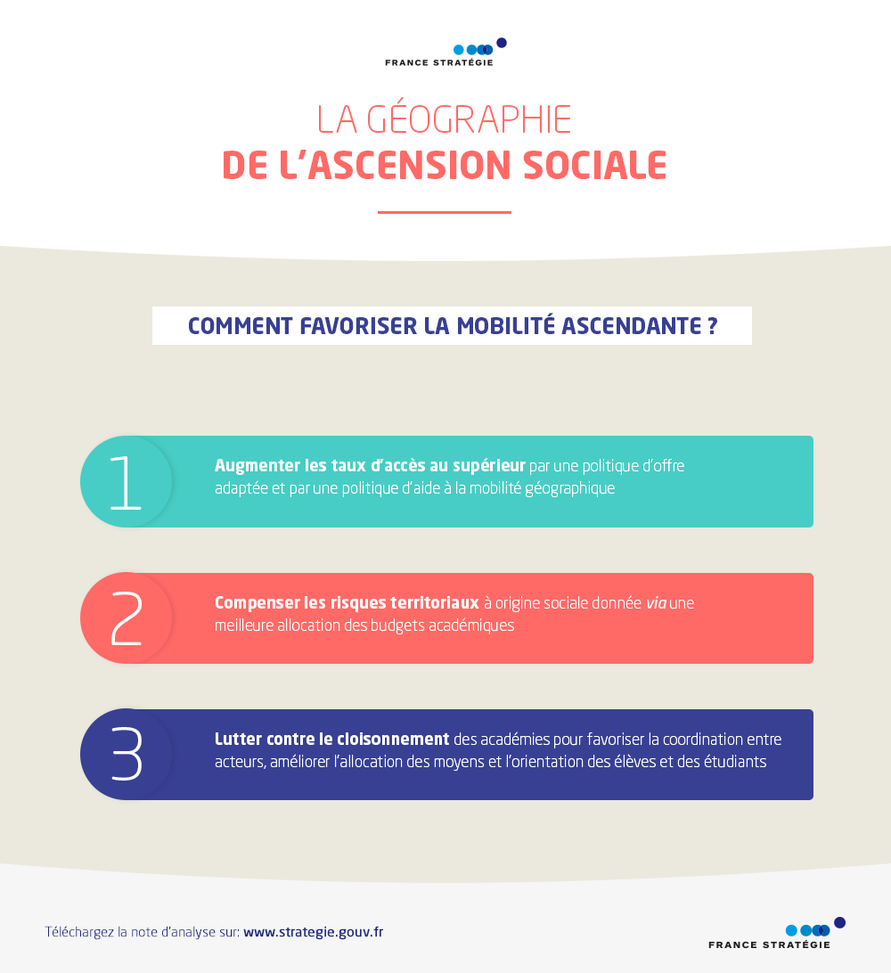 La géographie de l'ascension sociale infographie part 2
