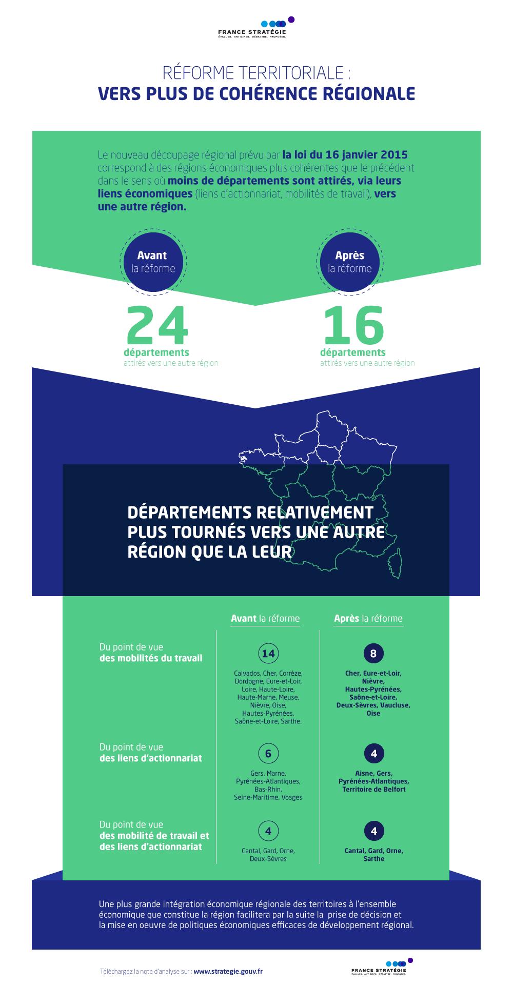 Infographie - Réforme terrtiroiale: vers plus de cohérence régionale