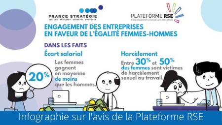 Infographie - Engagement des entreprises en faveur égalité