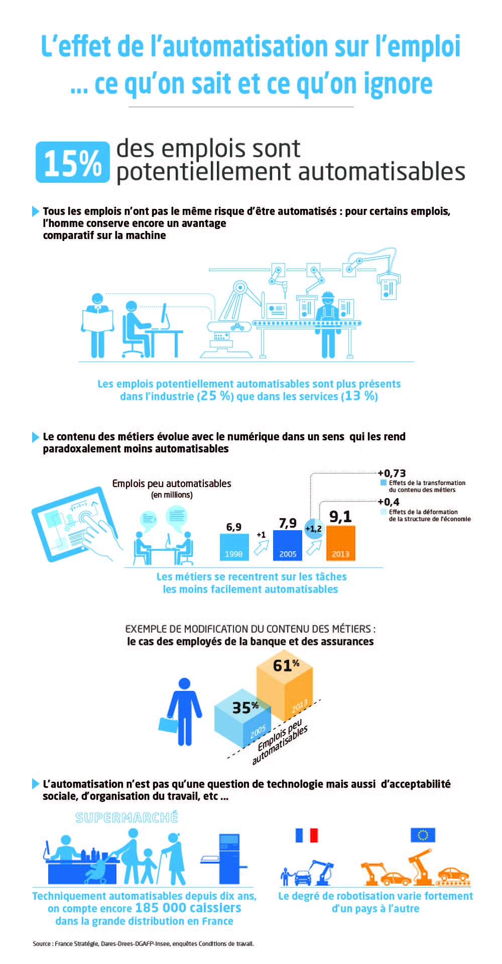 infographie_automatisation_version_site.jpg