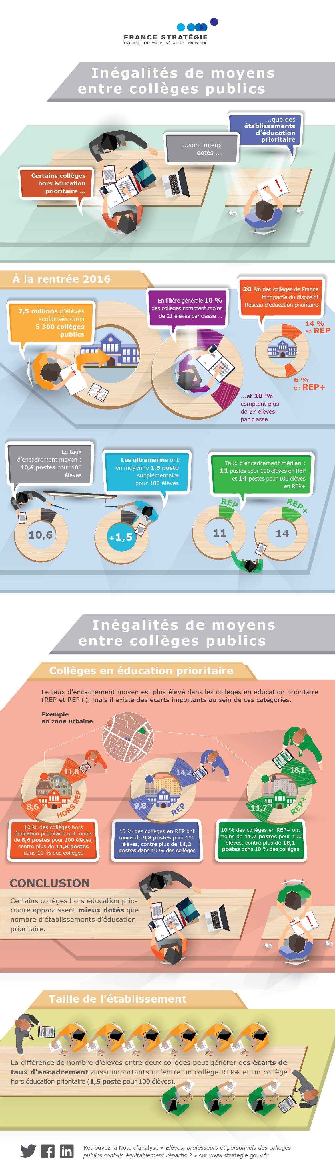 infographie_college_version_site.jpg
