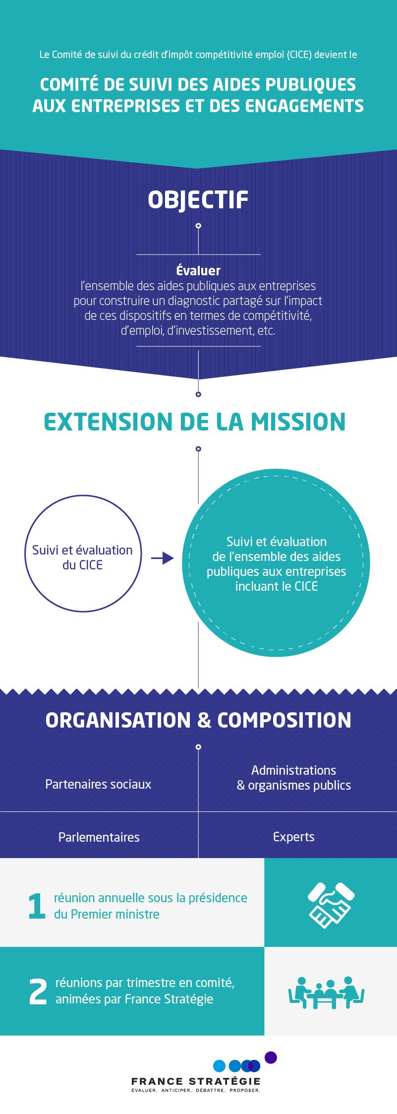 infographie_cosapee_sanscontour.png