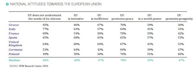 national-attitudes-towards-european-union.jpg