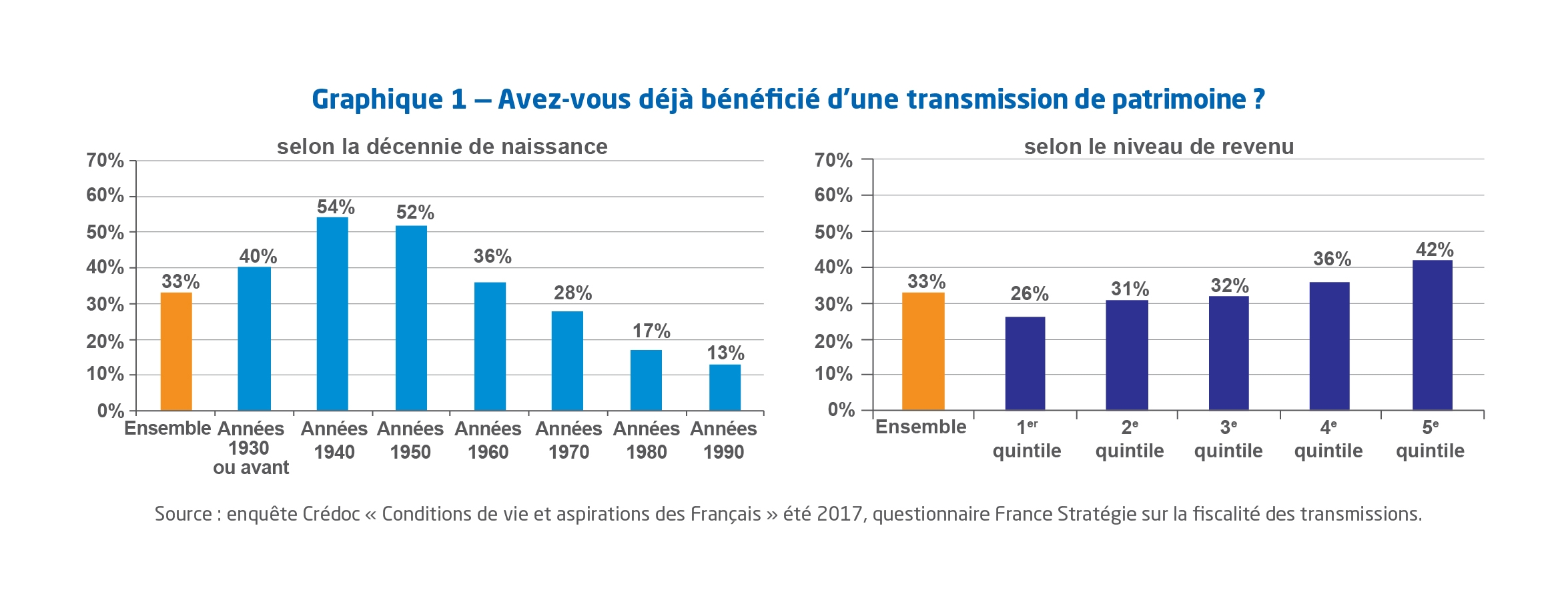 note_de_synthese_-_fiscalite_transmission_-_graphique-01.jpg
