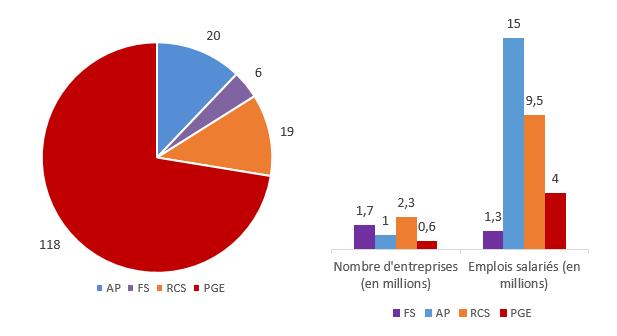 stat-coeure-graphique-1-fevrier-2021-ok.png